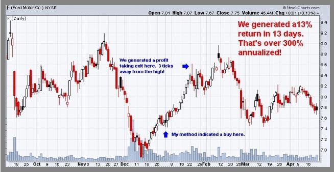 swing-trading-oppchart1